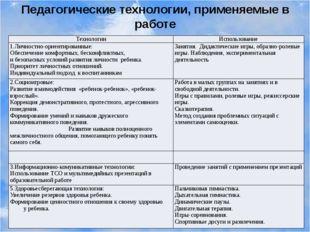 Педагогические технологии, применяемые в работе