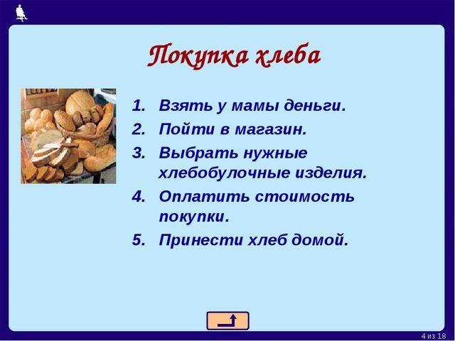 Покупка хлеба Взять у мамы деньги. Пойти в магазин. Выбрать нужные хлебобулоч...