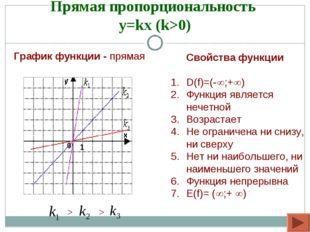 Прямая пропорциональность y=kx (k>0) Свойства функции D(f)=(-;+) Функция я