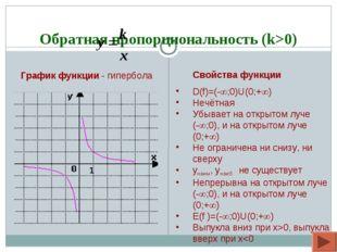 Обратная пропорциональность (k>0) Свойства функции D(f)=(-;0)U(0;+) Нечётн