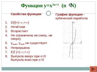 Функция y=x2n+1 (n N) Свойства функции D(f)=(-;+) Нечётная Возрастает Не о
