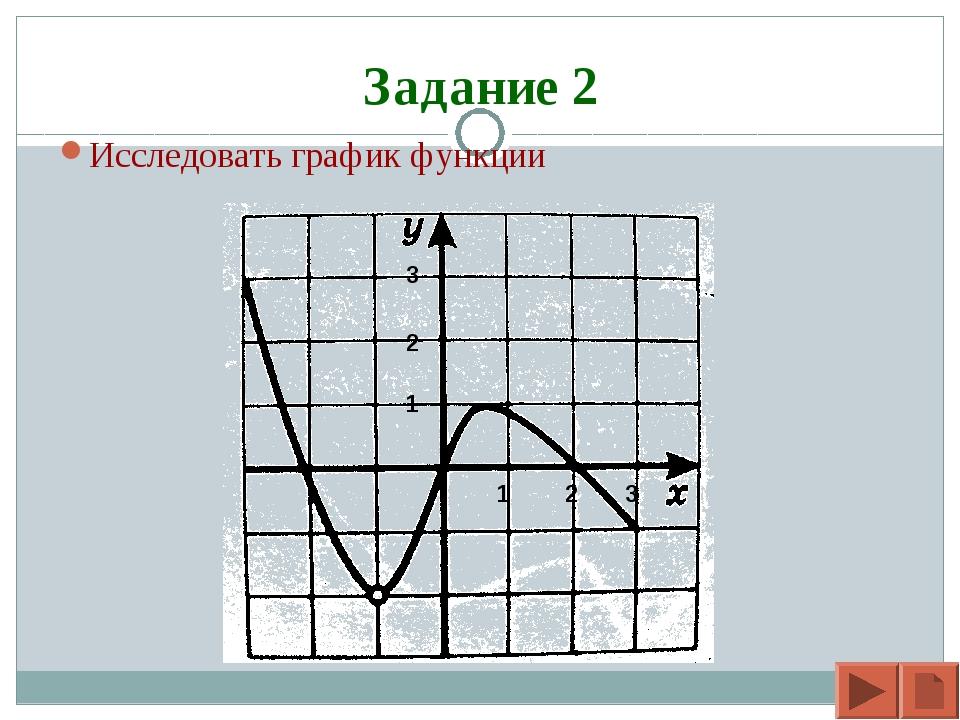 Задание 2 Исследовать график функции 1 2 1 2 3 3