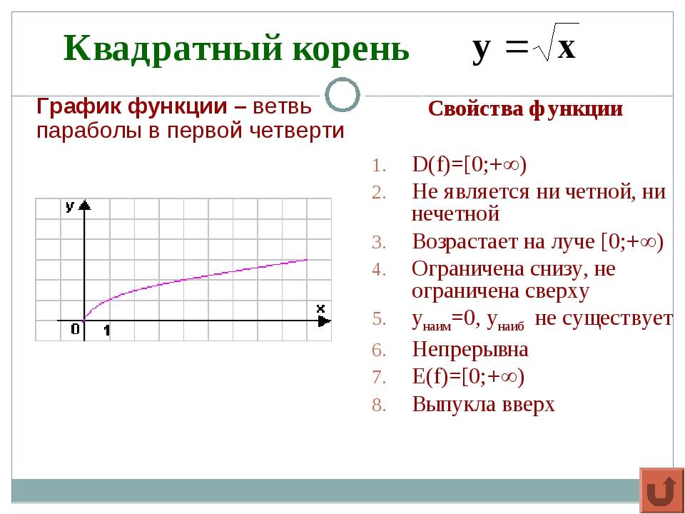 Квадратный корень Свойства функции D(f)=[0;+) Не является ни четной, ни нече...