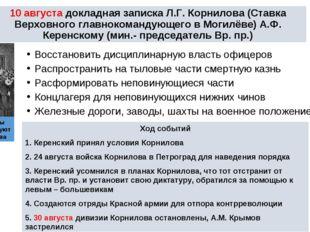* * 10 августа докладная записка Л.Г. Корнилова (Ставка Верховного главнокома