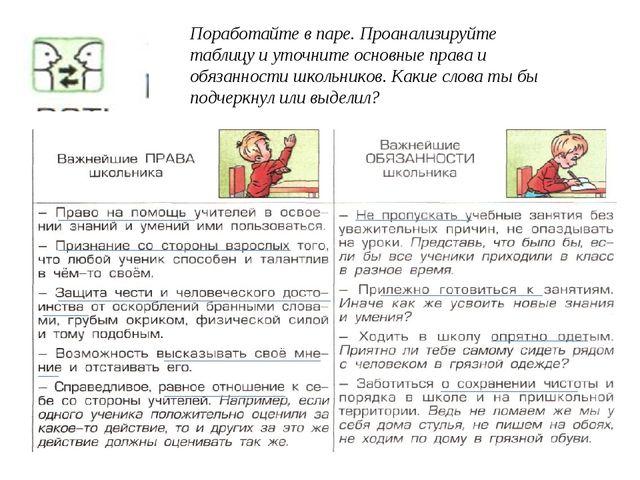 Поработайте в паре. Проанализируйте таблицу и уточните основные права и обяза...