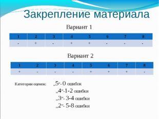 """Закрепление материала Вариант 1 Вариант 2 Категории оценок: ,,5""""- 0 ошибок ,"""