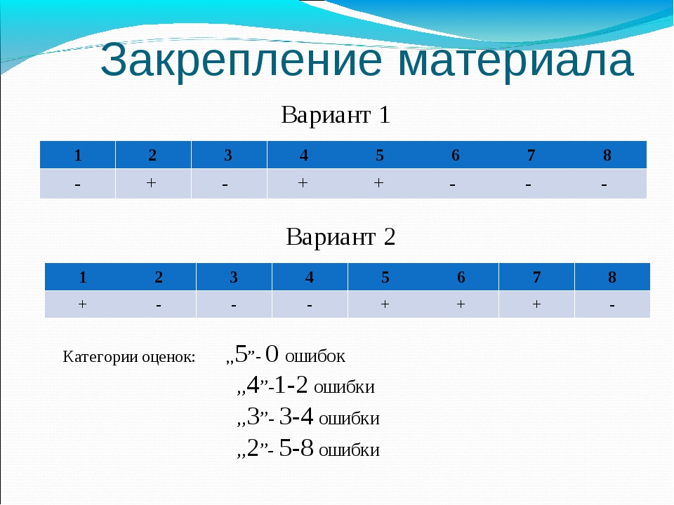 """Закрепление материала Вариант 1 Вариант 2 Категории оценок: ,,5""""- 0 ошибок ,..."""