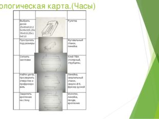 Технологическая карта.(Часы) № Содержание операций Эскиз Инструменты и приспо