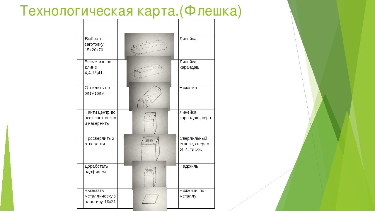 Технологическая карта.(Флешка)    № Содержание операций Эскиз Инструменты...
