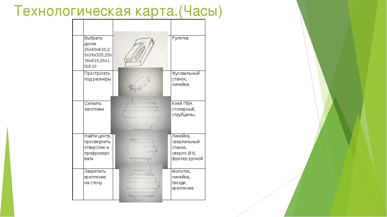 Технологическая карта.(Часы) № Содержание операций Эскиз Инструменты и приспо...