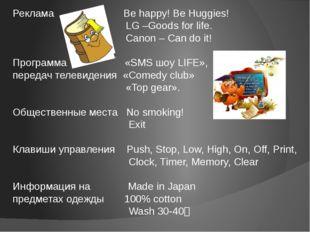 Реклама Be happy! Be Huggies! LG –Goods for life. Canon – Can do it! Программ
