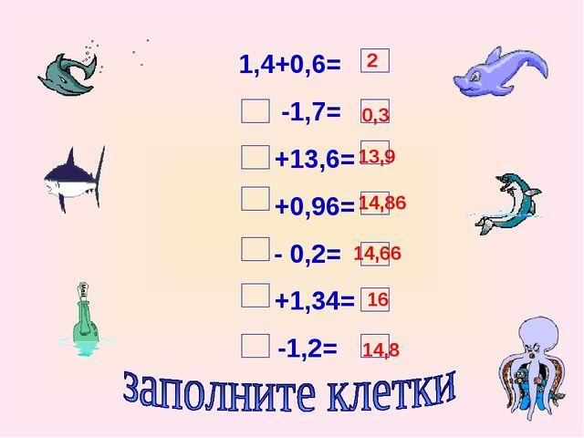 1,4+0,6= -1,7= +13,6= +0,96= - 0,2= +1,34= -1,2= 2 0,3 13,9 14,86 14,66 16 14,8