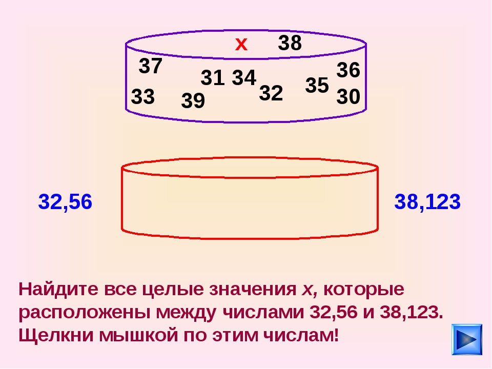 33 Найдите все целые значения х, которые расположены между числами 32,56 и 38...
