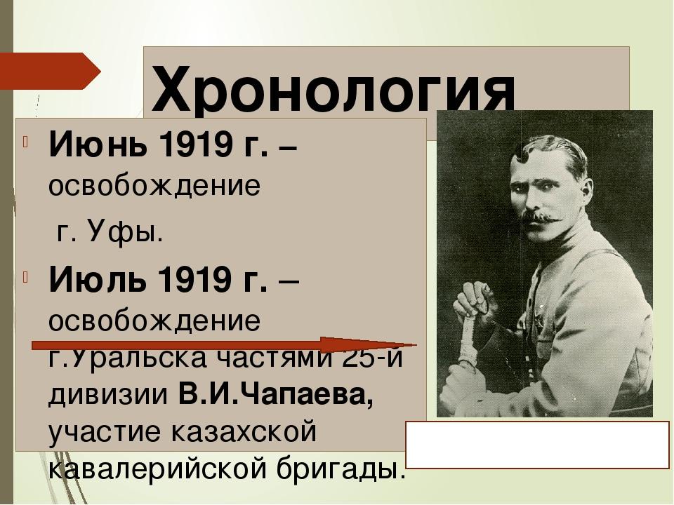 Хронология событий Июнь 1919 г. – освобождение г. Уфы. Июль 1919 г. – освобо...