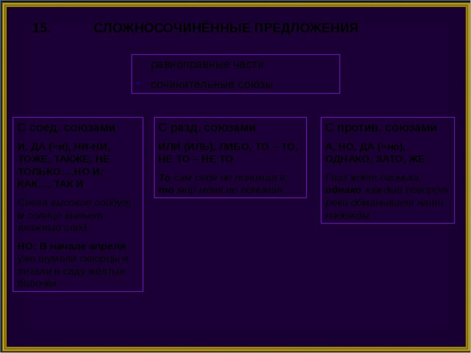 15. СЛОЖНОСОЧИНЁННЫЕ ПРЕДЛОЖЕНИЯ равноправные части сочинительные союзы С сое...
