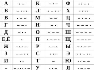 Информация – это сила ·· −· ··−· −−− ·−· −− ·− −·−· ·· ·−·