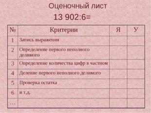 13 902:6= Оценочный лист №КритерииЯУ 1Запись выражения 2Определение пе