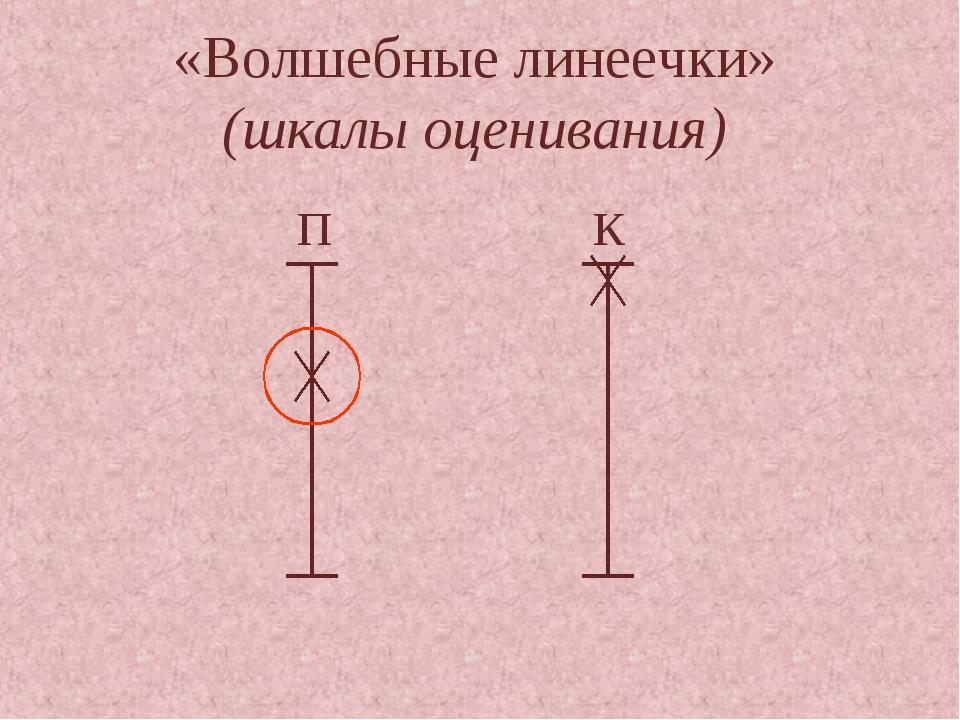 «Волшебные линеечки» (шкалы оценивания)