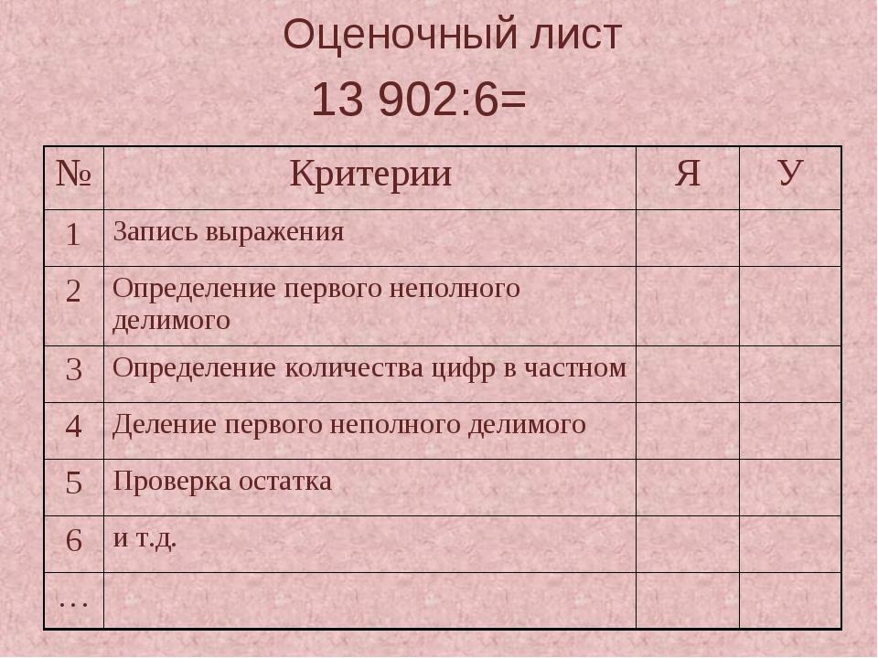 13 902:6= Оценочный лист №КритерииЯУ 1Запись выражения 2Определение пе...