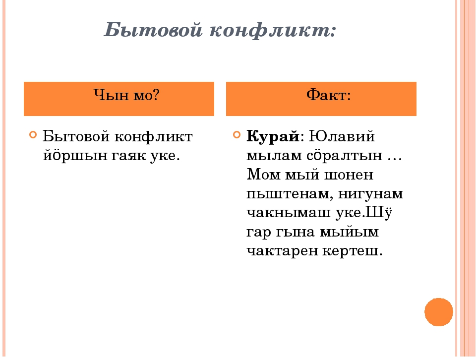 Бытовой конфликт: Бытовой конфликт йöршын гаяк уке. Курай: Юлавий мылам сöрал...