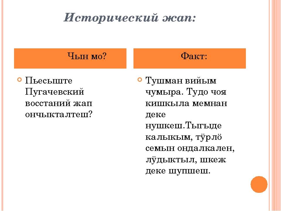 Исторический жап: Пьесыште Пугачевский восстаний жап ончыкталтеш? Тушман вийы...