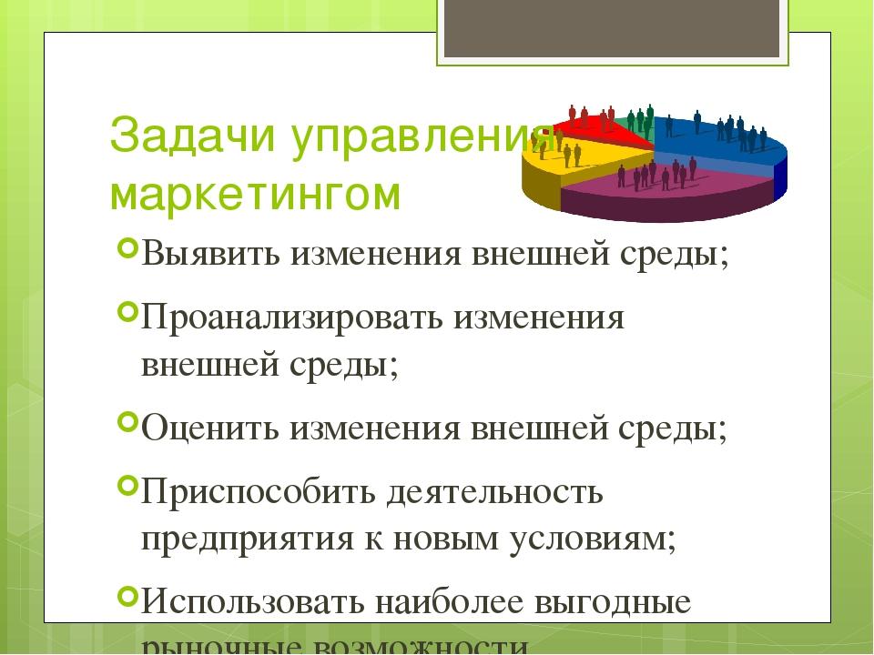 Задачи управления маркетингом Выявить изменения внешней среды; Проанализирова...