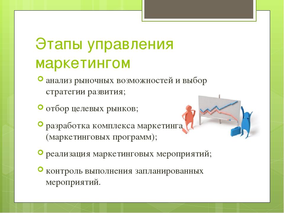 Этапы управления маркетингом анализ рыночных возможностей и выбор стратегии р...