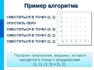 Пример алгоритма СМЕСТИТЬСЯ В ТОЧКУ (1, 1) ОПУСТИТЬ ПЕРО СМЕСТИТЬСЯ В ТОЧКУ (