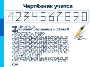 Чертёжник учится Алгоритм рисования цифры 0 ОПУСТИТЬ ПЕРО СМЕСТИТЬСЯ НА ВЕКТО