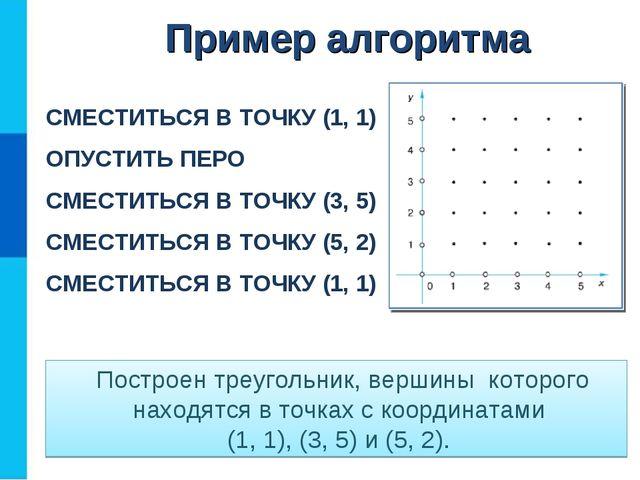 Пример алгоритма СМЕСТИТЬСЯ В ТОЧКУ (1, 1) ОПУСТИТЬ ПЕРО СМЕСТИТЬСЯ В ТОЧКУ (...