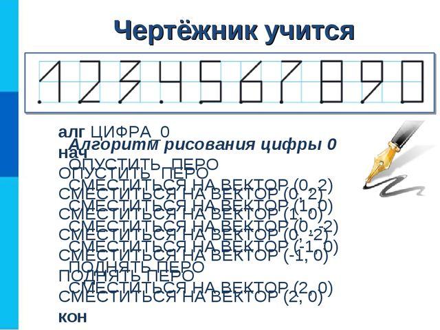 Чертёжник учится Алгоритм рисования цифры 0 ОПУСТИТЬ ПЕРО СМЕСТИТЬСЯ НА ВЕКТО...