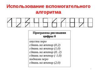 Использование вспомогательного алгоритма * Программа рисования цифры 0 опусти
