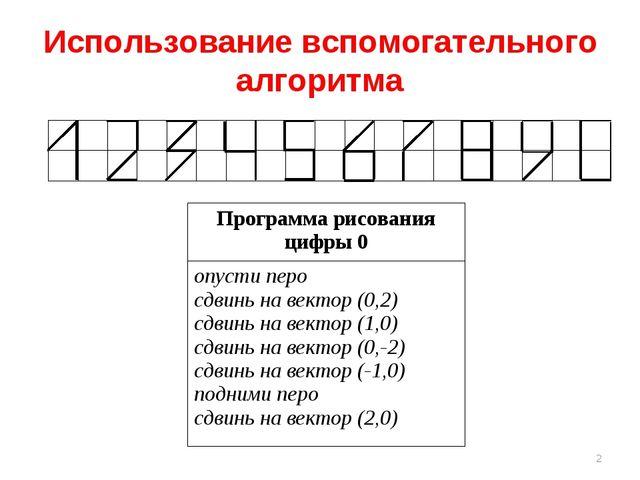 Использование вспомогательного алгоритма * Программа рисования цифры 0 опусти...
