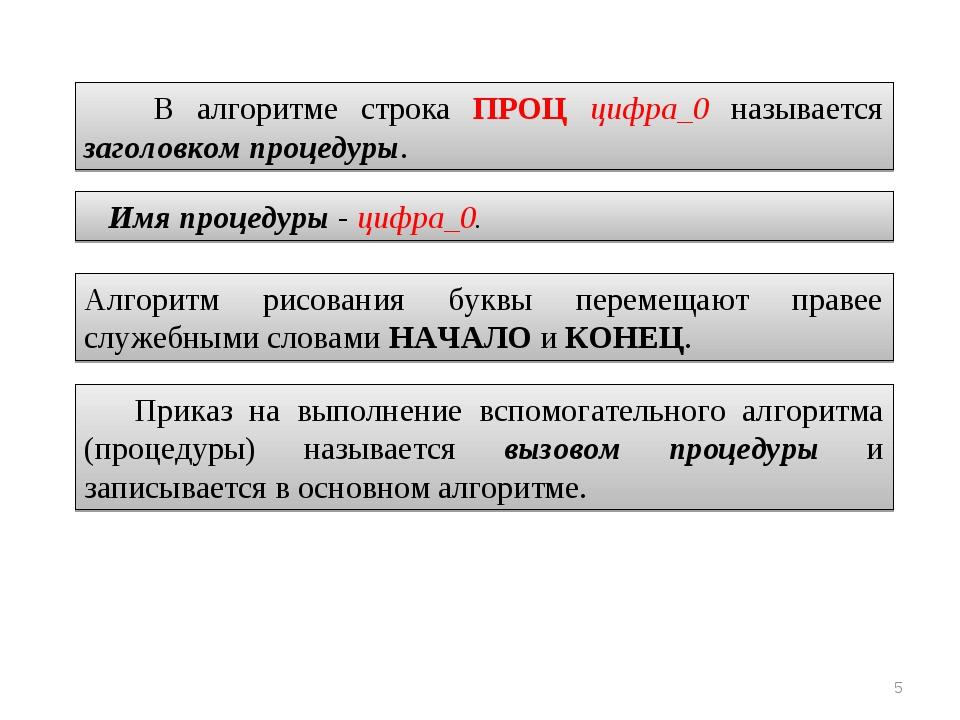 * В алгоритме строка ПРОЦ цифра_0 называется заголовком процедуры. Имя процед...