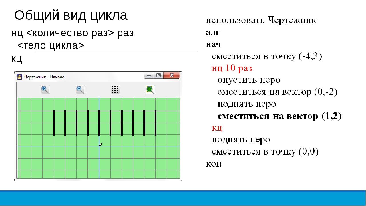 Общий вид цикла нцраз   кц