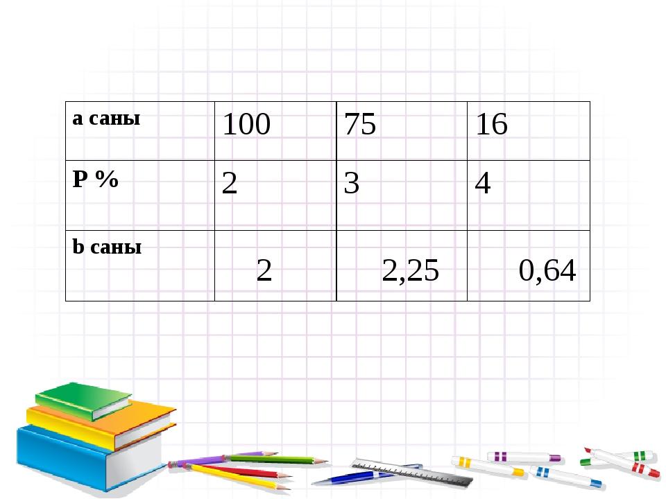 2 2,25 0,64 а саны 100 75 16 P% 2 3 4 bсаны