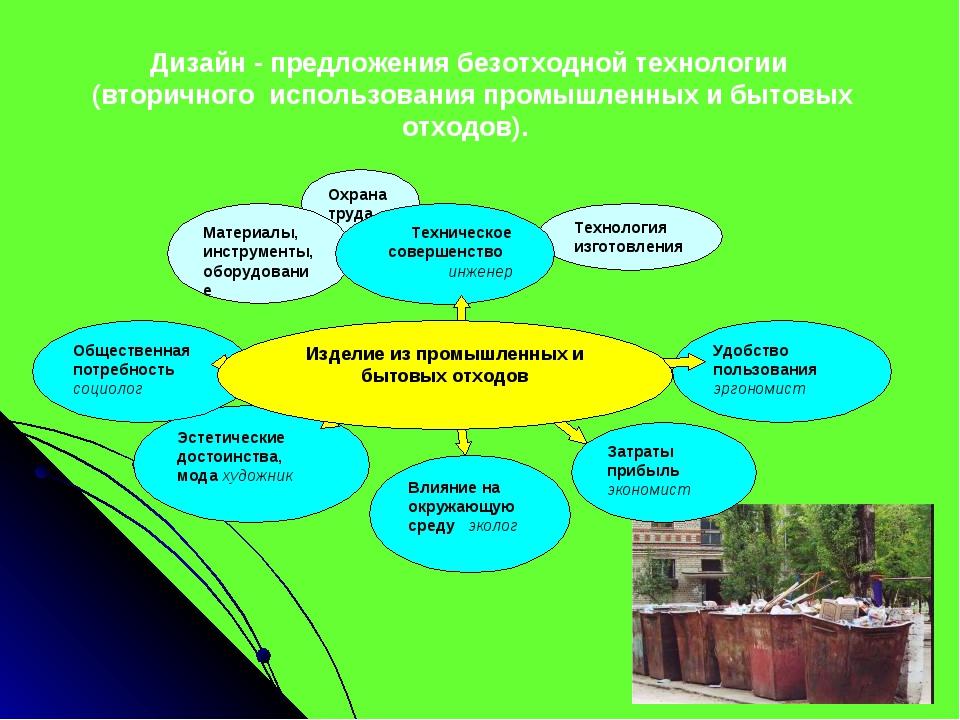 Дизайн - предложения безотходной технологии (вторичного использования промышл...
