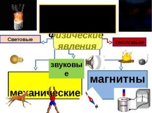Физические явления механические магнитные Световые тепловые электрические зву