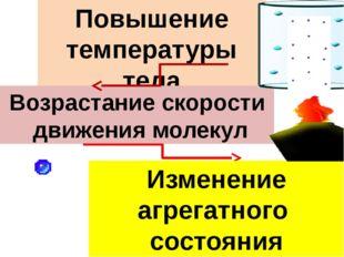 Повышение температуры тела Возрастание скорости движения молекул Увеличение с