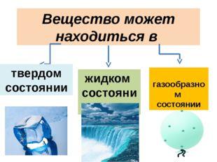 Вещество может находиться в твердом состоянии жидком состоянии газообразном с