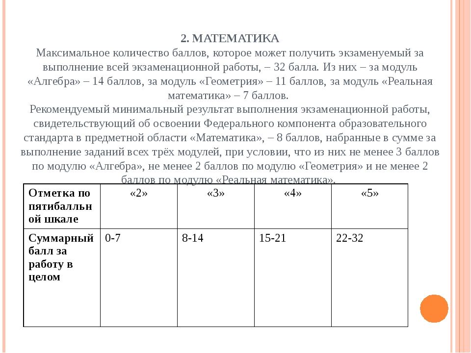 3. ОБЩЕСТВОЗНАНИЕ Максимальное количество баллов, которое может получить экза...