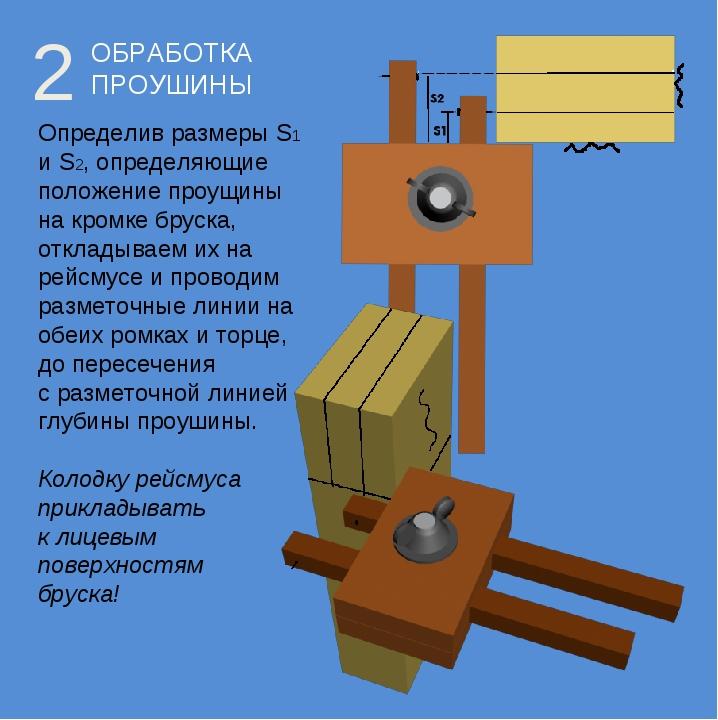 Определив размеры S1 и S2, определяющие положение проущины на кромке бруска,...