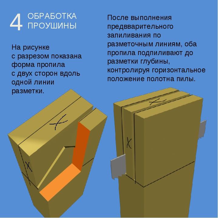 ОБРАБОТКА ПРОУШИНЫ 4 На рисунке с разрезом показана форма пропила с двух стор...