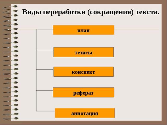 Виды переработки (сокращения) текста. план тезисы конспект реферат аннотация