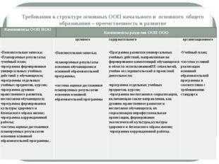 Требования к структуре основных ООП начального и основного общего образования
