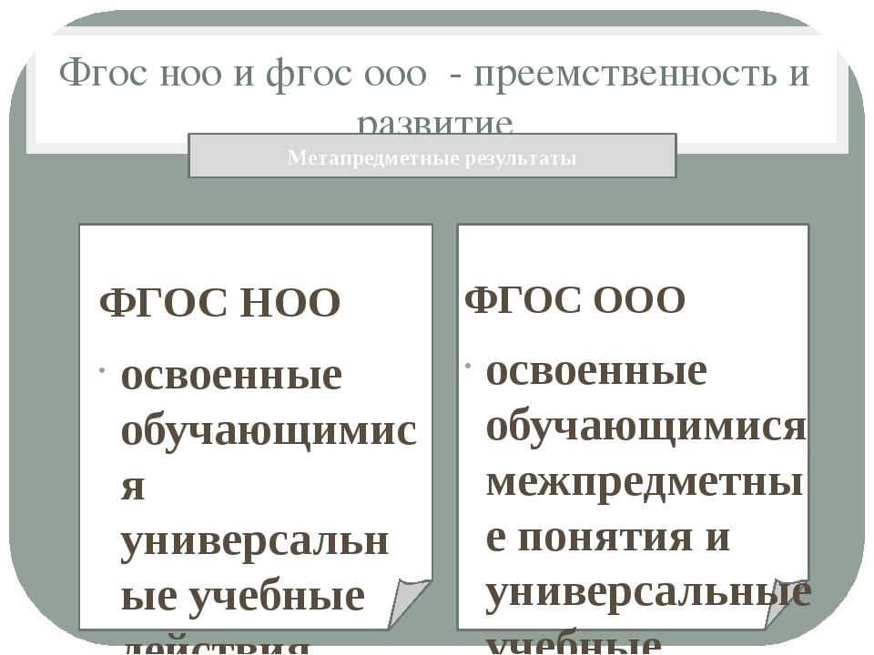 Фгос ноо и фгос ооо - преемственность и развитие ФГОС НОО освоенные обучающи...