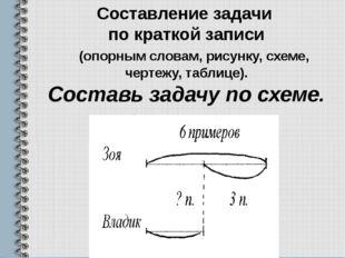 Составление задачи по краткой записи (опорным словам, рисунку, схеме, чертежу