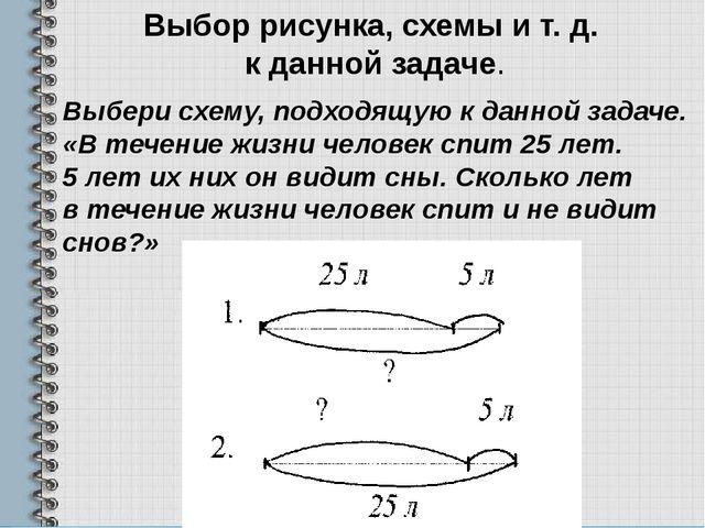 Выбор рисунка, схемы и т. д. к данной задаче. Выбери схему, подходящую к данн...