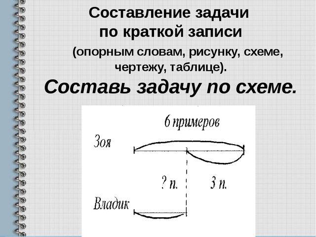 Составление задачи по краткой записи (опорным словам, рисунку, схеме, чертежу...