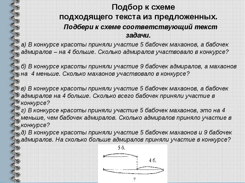 Подбор к схеме подходящего текста из предложенных. Подбери к схеме соответст...